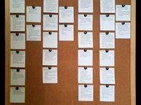 Sample essay report format spm pendidikan