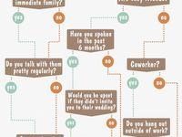 Weddings ideas  Board