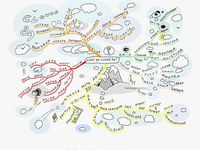 mind maps with Mindmap on 5c Sandra's Mind Map besides Pharmacology Mindmaps together with Mind maps additionally Unit III PowerPoint Presentations likewise Map.