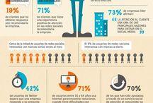 Redes Sociales: atención al cliente / Cómo llevar a cabo una buena atención al cliente en redes sociales