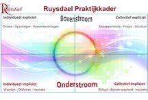 Over Ruysdael / Samen slim innoveren voor een gezonde wereld, daar draait het om. Ruysdael staat voor verbinding met innovatieve kracht. Vanuit passie creëren wij wisselwerking tussen mensen, teams en organisaties zodat de menselijke energie vrij komt voor duurzame innovatie.
