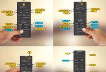 3dsmax shortcuts