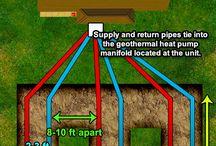 Geothermal Heating