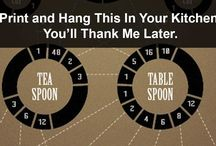 Food -Tips
