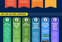 online marketing infographics / Infographic, Online Marketing Strategies and Fact / by Mocca Design