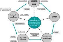 Responsabilidad social corporativa #rsc / Pines sobre Responsabilidad social corporativa