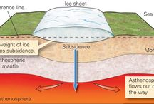 science for school_geology
