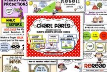 Anchor Charts / by Kristen's Kindergarten