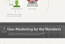 SEO & Social Marketing