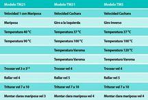 thermomix tabla conversion