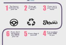 Love & Sex - uCollect Infographics