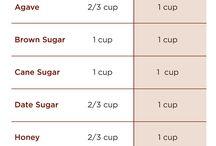 coconu sugar desserts