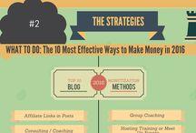 Blogging / Blogging, Social Media and Marketing