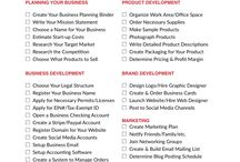 DIY Business Planner Binder / Collecting Inspiration & Ideas for Things to Include In Your DIY Business Planner Binder