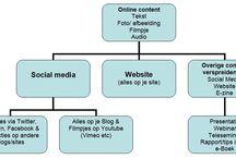 Social media as knowledge sharing tool / Social media as knowledge sharing & content creating & learning enhancing tool. Dit is bord is lesmateriaal voor TU studenten Eindhoven