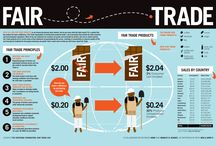 Fair Trade / by Alter Eco