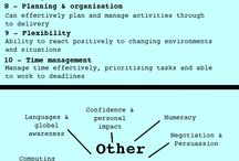 Skills, development and business etc