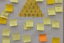 Rich Maths Learning experiences