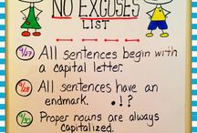 Literacy Anchor Charts