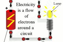 Science-Electricity