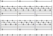 Guitar tab/reference