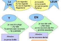Francouzská gramatika