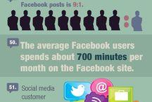 A009- Online. Marketing Ideas