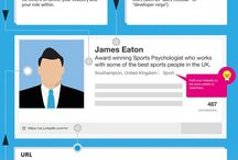 LinkedIn Info.