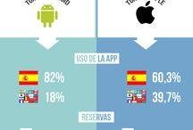 Infografías Destinia / by Destinia.com