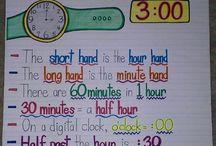 education\anchor charts