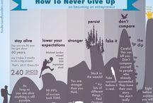 Entrepreneurs Life