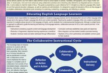 English Language Learners (ELLs) / Books, Guides, and resources for teachers, educators, and administrators on the topic of English Language Learners (ELLs).