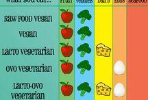 vege vs meat