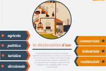 Fazland #failacasagiusta / Infografiche per la tua casa dal blog di Fazland! www.fazland.com/articoli