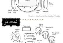 formele en informele tafel plasings