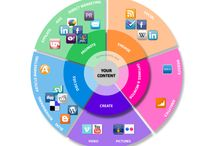 Content Marketing | Media