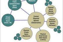 blended learning / Blended learning o apprendimento misto o apprendimento ibrido, nella ricerca educativa si riferisce ad un mix di ambienti d'apprendimento diversi.