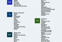 Dieta alcalinizante / Alimentos alcalinos, acidificantes, recetas, consejos, etc.