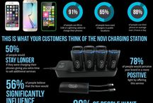 NOVI - The world's first portable charging station / NOVI - The world's first portable charging station   #phone/iphone5/iphone6  #Android  #apple  #gadgets,  #tech #technology #techie #dock charger  #charging dock #restaurant #hotel #bars #school,  #phone/iphone5/iphone6  #Android  #apple  #gadgets,  #tech #technology #techie #dock charger  #charging dock #restaurant #hotel #bars #school,  college,  #dock charger  #charging dock #restaurant   #college, #university,  #bus #train #journey