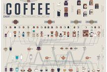 My Coffee Love ~ Personal