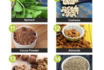 Zinc Rich Recipes, Foods