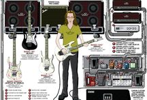 My Favorites Guitar Players