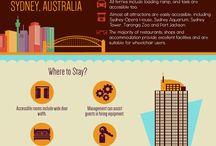 Tourism Accessibility