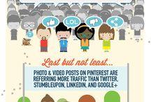 Visual storytelling | Infographics, video & blogs