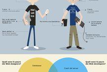 Infografiche / Infographics
