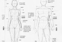 аниме тело