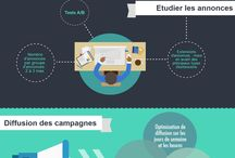 Infographies Adwords
