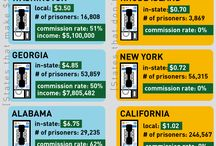 American Prison System / News articles, infographics, and research about the current American prison system.