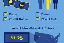 Credit Union vs Banks