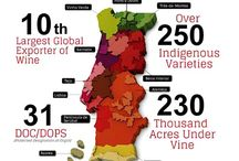 Wine of Portugal